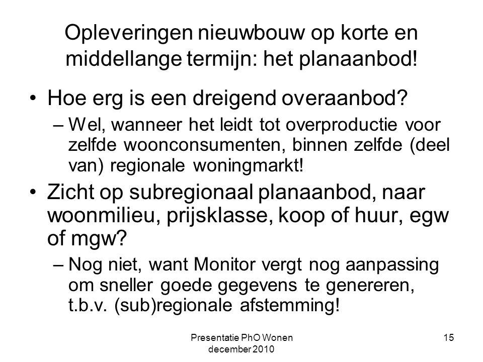 Presentatie PhO Wonen december 2010 15 Opleveringen nieuwbouw op korte en middellange termijn: het planaanbod.