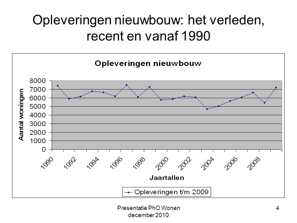 Presentatie PhO Wonen december 2010 4 Opleveringen nieuwbouw: het verleden, recent en vanaf 1990