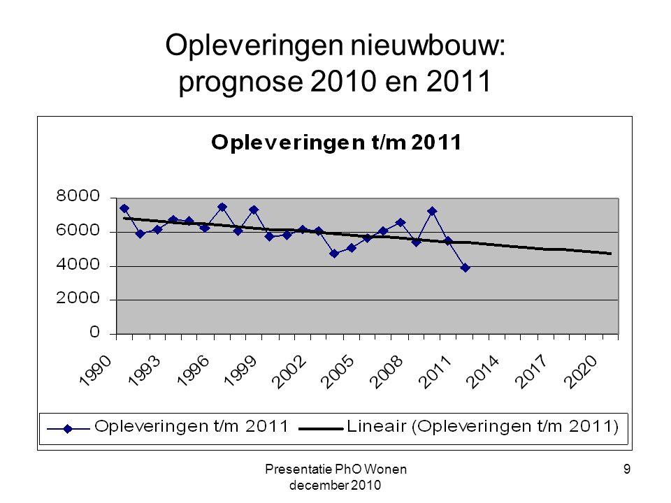 Presentatie PhO Wonen december 2010 9 Opleveringen nieuwbouw: prognose 2010 en 2011