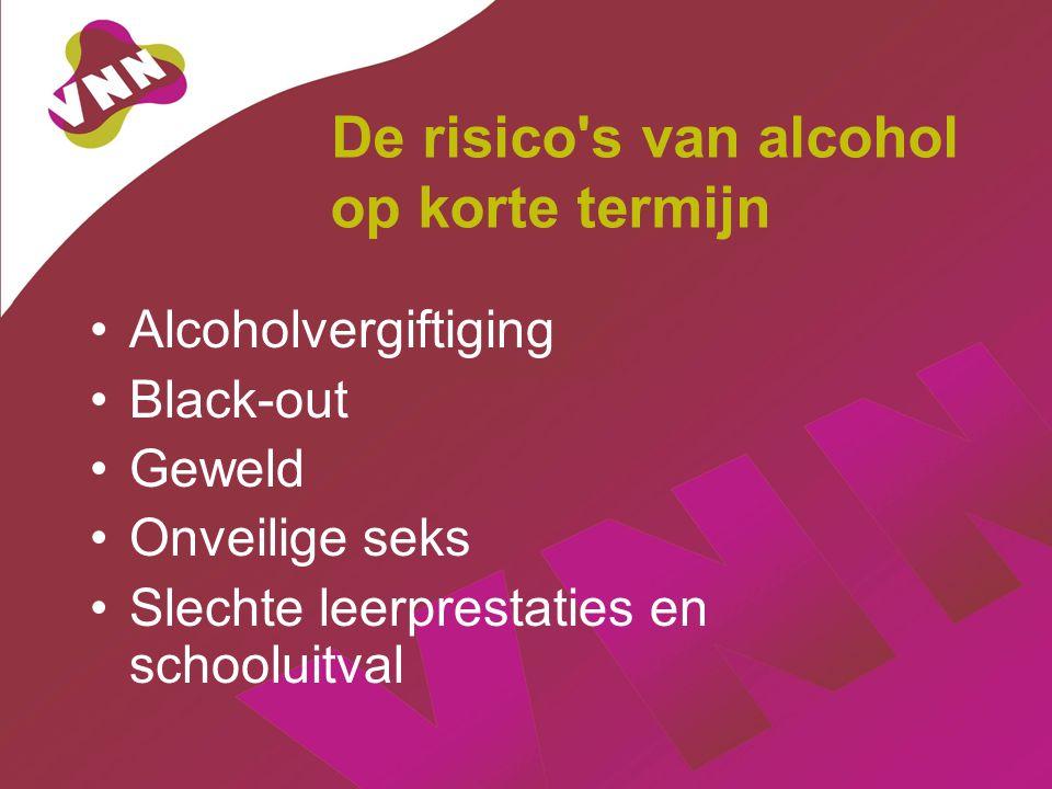 De risico s van alcohol op korte termijn Alcoholvergiftiging Black-out Geweld Onveilige seks Slechte leerprestaties en schooluitval