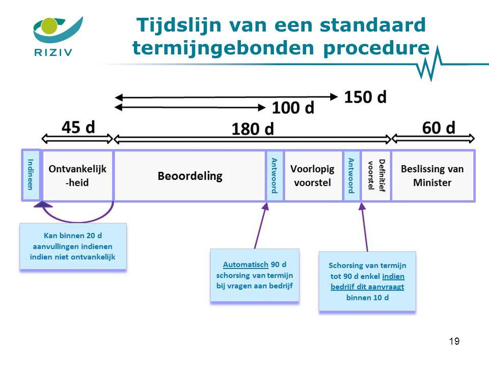 Tijdslijn van een standaard termijngebonden procedure 19