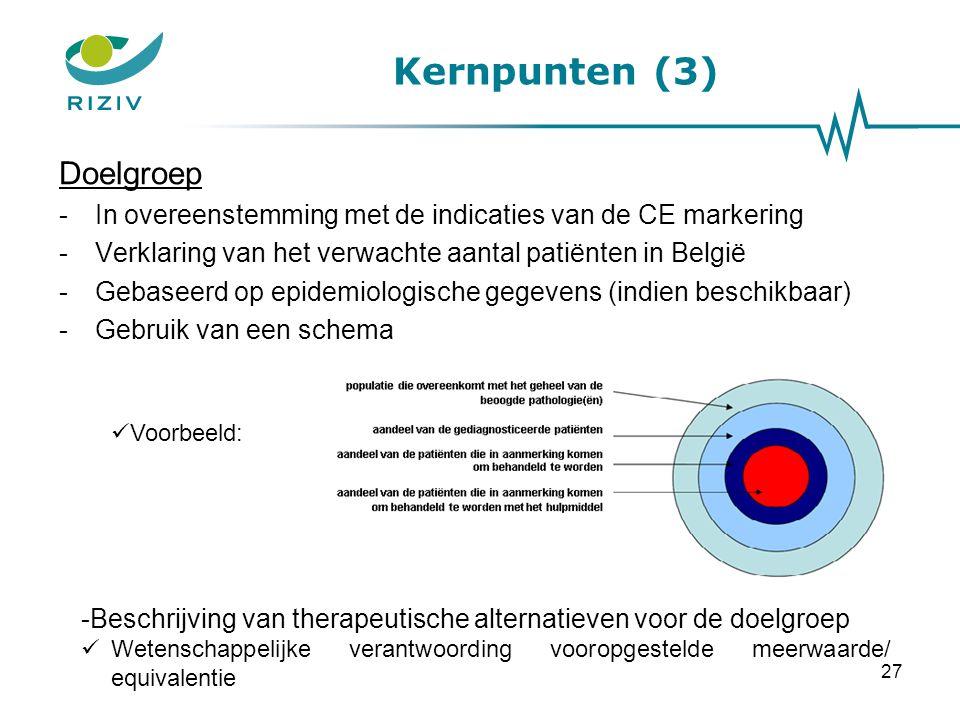 Kernpunten (3) 27 Doelgroep -In overeenstemming met de indicaties van de CE markering -Verklaring van het verwachte aantal patiënten in België -Gebaseerd op epidemiologische gegevens (indien beschikbaar) -Gebruik van een schema Voorbeeld: -Beschrijving van therapeutische alternatieven voor de doelgroep Wetenschappelijke verantwoording vooropgestelde meerwaarde/ equivalentie