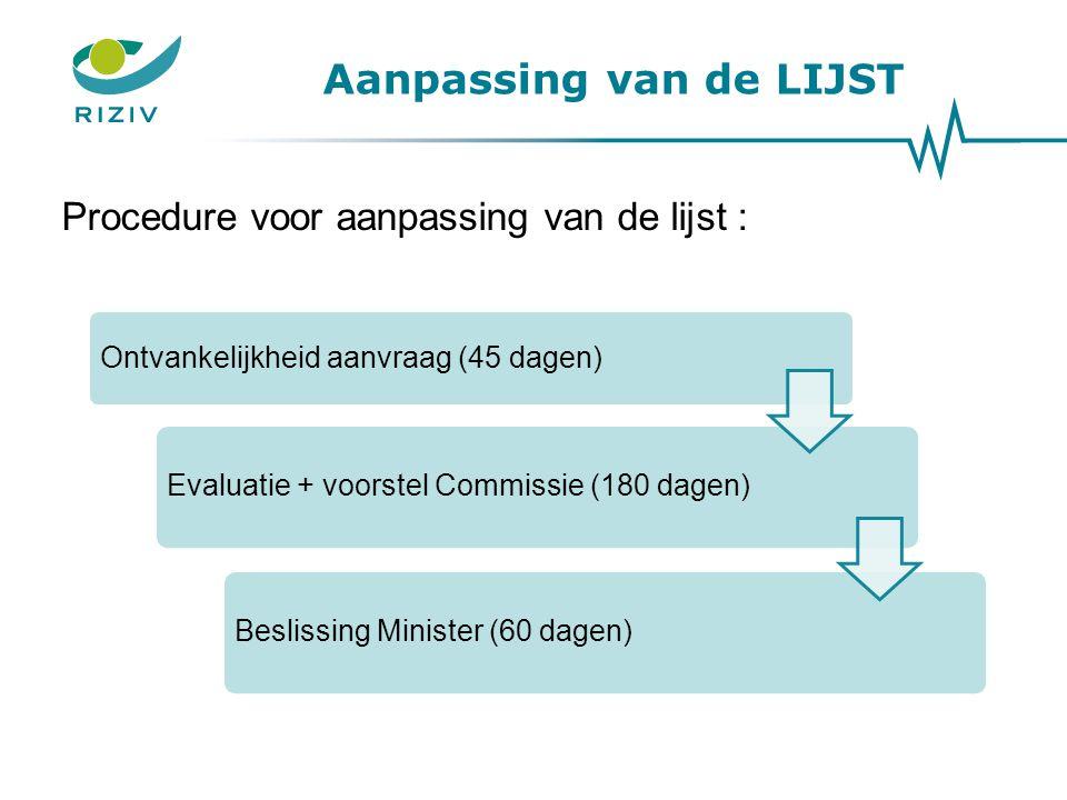 Procedure voor aanpassing van de lijst : Aanpassing van de LIJST Ontvankelijkheid aanvraag (45 dagen) Evaluatie + voorstel Commissie (180 dagen)Beslissing Minister (60 dagen)