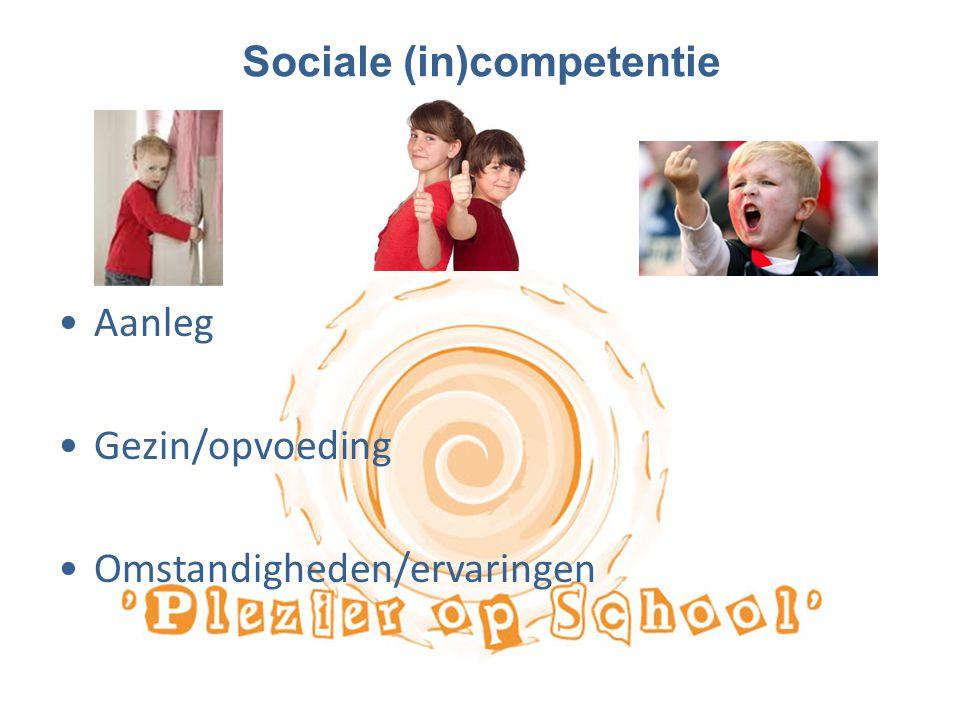 Sociale (in)competentie Aanleg Gezin/opvoeding Omstandigheden/ervaringen