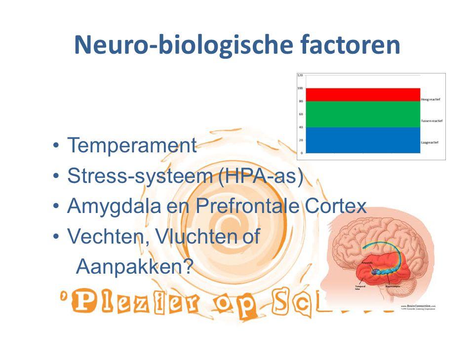Neuro-biologische factoren Temperament Stress-systeem (HPA-as) Amygdala en Prefrontale Cortex Vechten, Vluchten of Aanpakken?