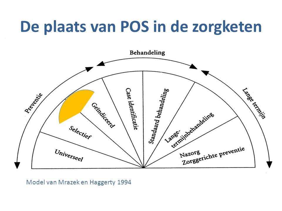 De plaats van POS in de zorgketen Model van Mrazek en Haggerty 1994