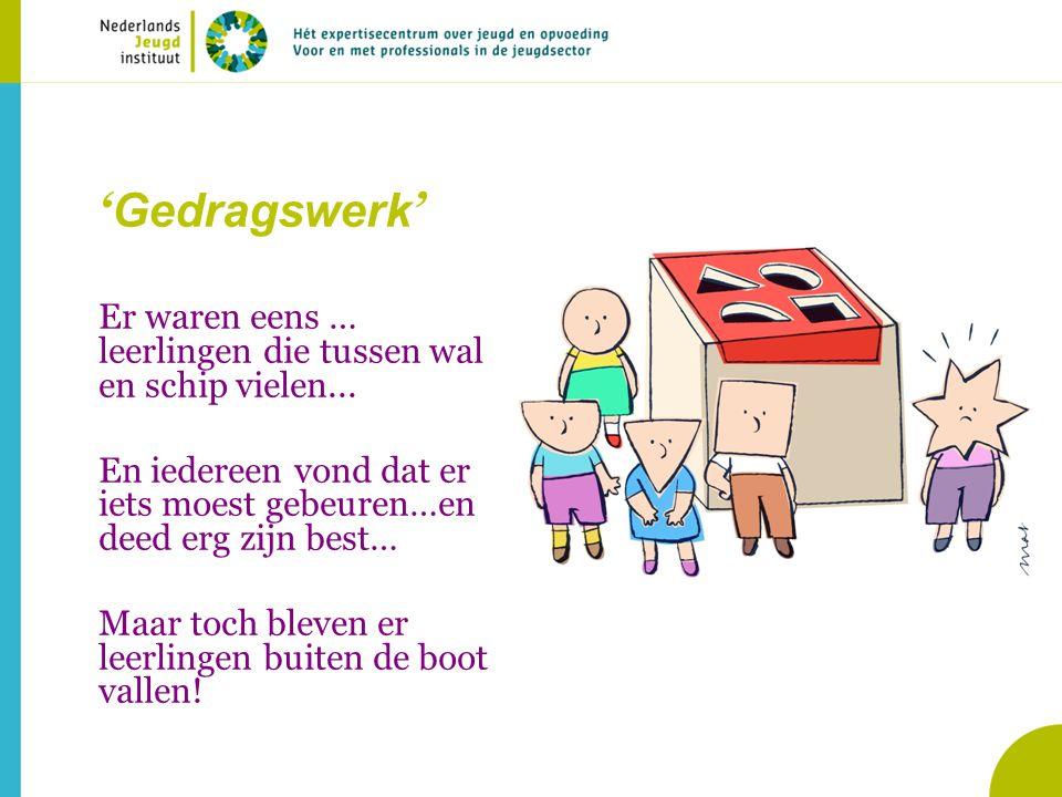 SWV Walcheren Zorg in en om de School (ZioS) 'Samenwerken op maat' Bart van Kessel 06-22939682 Datum21 september 2011 Middelburg