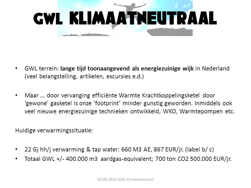 GWL terrein: lange tijd toonaangevend als energiezuinige wijk in Nederland (veel belangstelling, artikelen, excursies e.d.) Maar... door vervanging ef