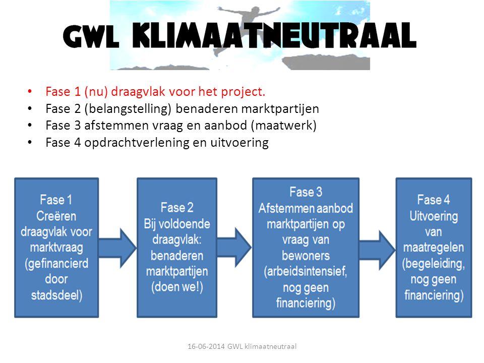 Fasering GWL klimaatneutraal Fase 1 (nu) draagvlak voor het project. Fase 2 (belangstelling) benaderen marktpartijen Fase 3 afstemmen vraag en aanbod