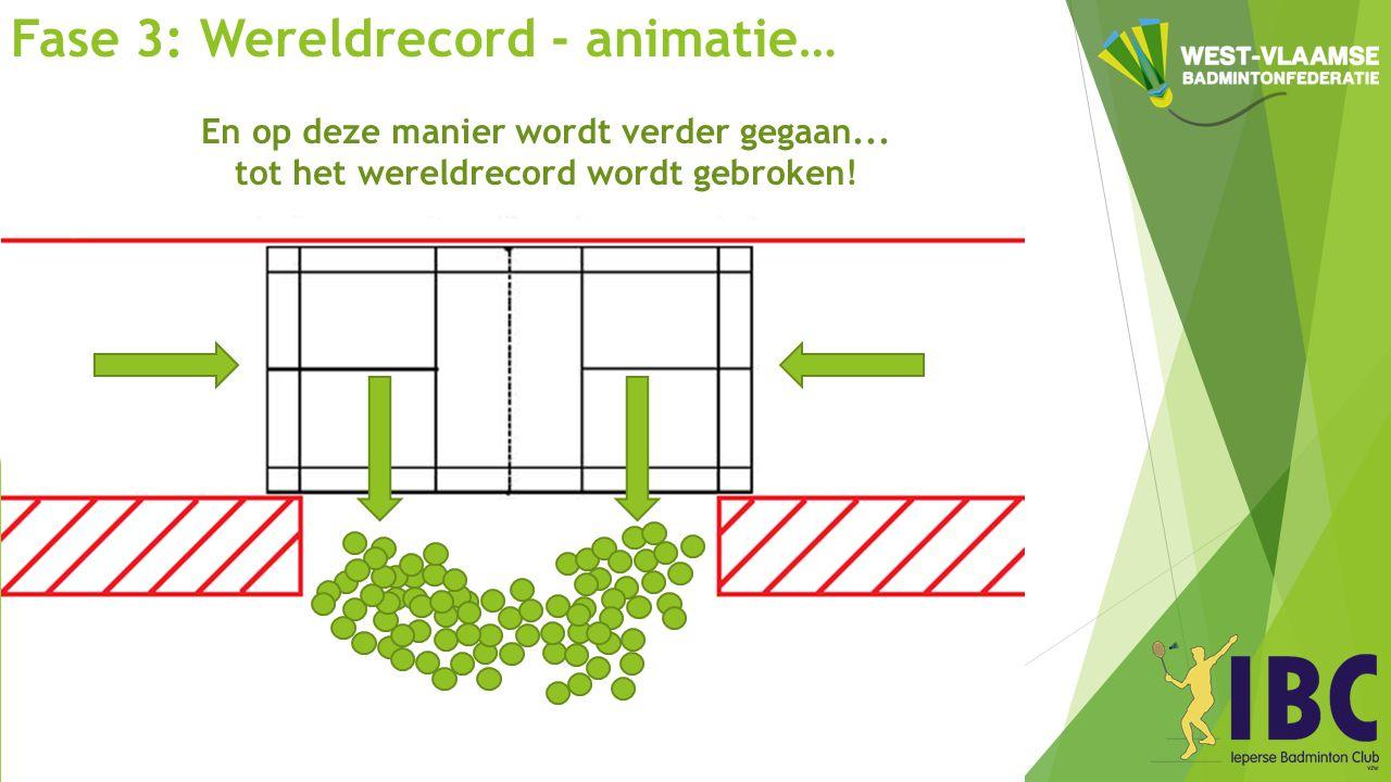 Fase 3: Wereldrecord - animatie… En op deze manier wordt verder gegaan... tot het wereldrecord wordt gebroken!
