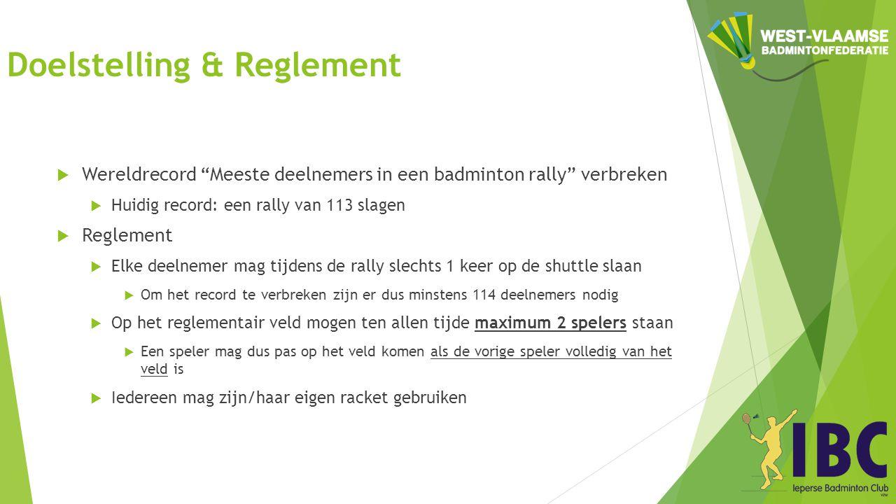 """Doelstelling & Reglement  Wereldrecord """"Meeste deelnemers in een badminton rally"""" verbreken  Huidig record: een rally van 113 slagen  Reglement  E"""