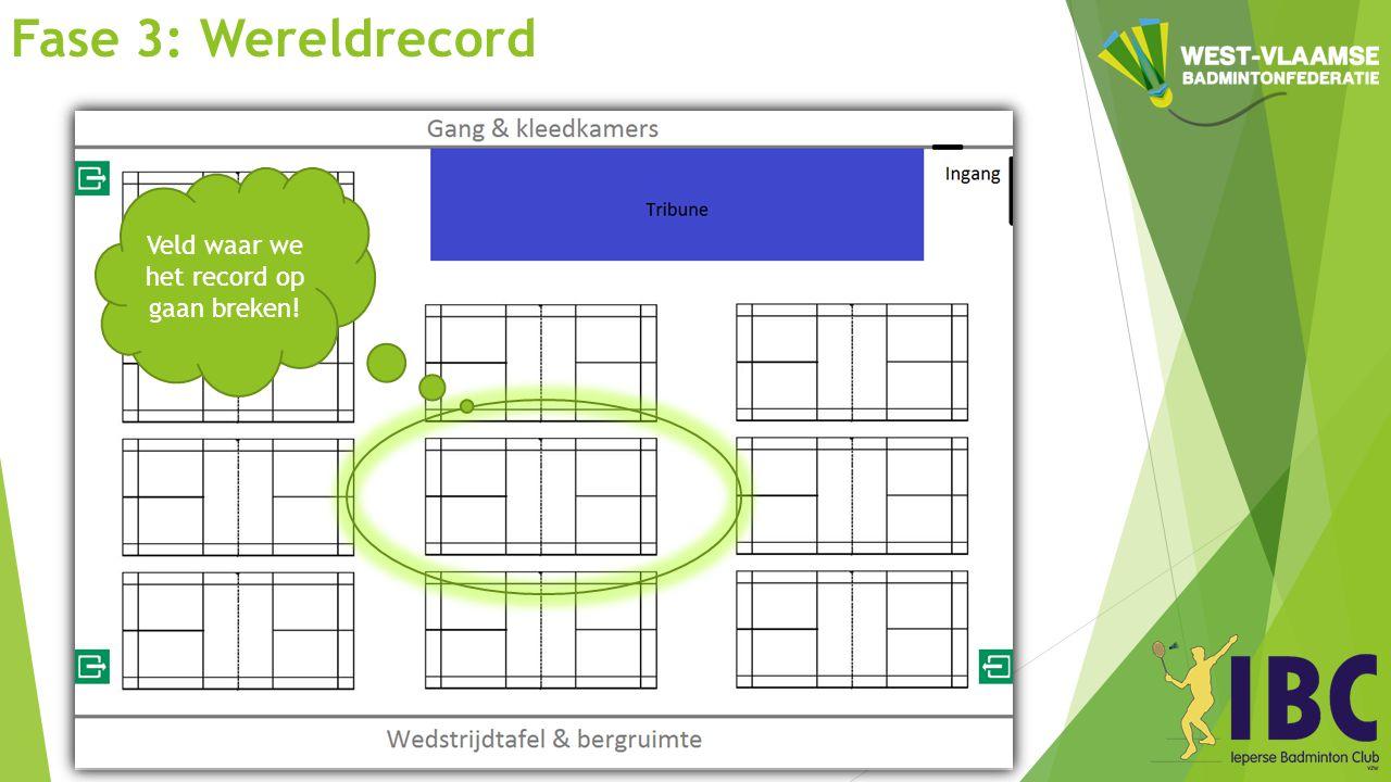Fase 3: Wereldrecord Oost-Vlaanderen + Limburg + gedeelte West- Vlaanderen Vlaams-Brabant + Antwerpen + gedeelte West-Vlaanderen Spelers die reeds heb