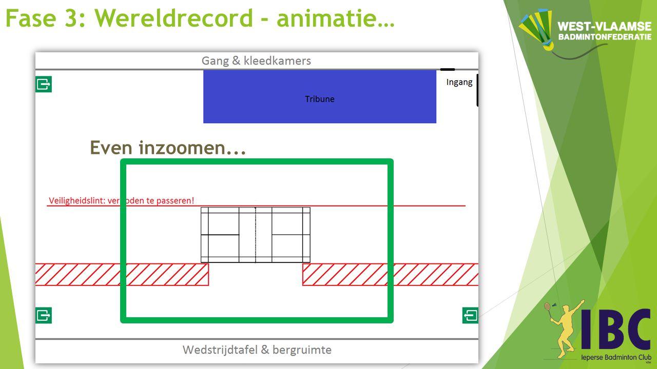 Even inzoomen... Fase 3: Wereldrecord - animatie…