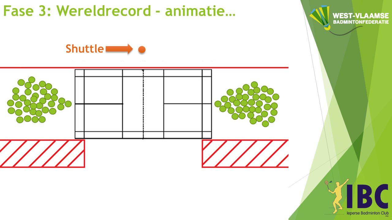 Fase 3: Wereldrecord - animatie… Speler 1 staat klaar om te serveren Speler 2 staat klaar om te ontvangen