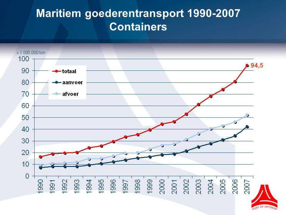 Evolutie aantal tijgebonden (11,9m) op- en afvaarten in de haven van Antwerpen, alle schepen (1992- 2007)