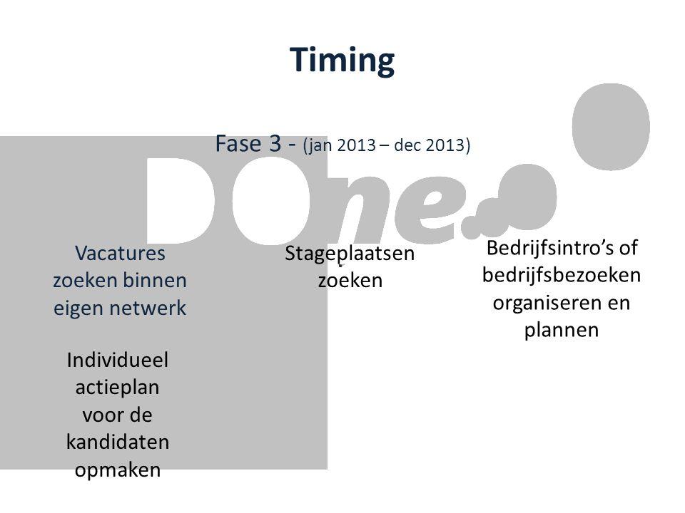 Timing Fase 3 - (jan 2013 – dec 2013) Vacatures zoeken binnen eigen netwerk Stageplaatsen zoeken Bedrijfsintro's of bedrijfsbezoeken organiseren en plannen Individueel actieplan voor de kandidaten opmaken