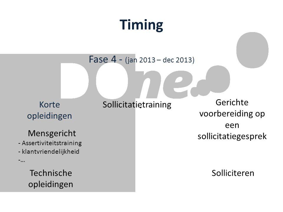 Timing Fase 4 - (jan 2013 – dec 2013) Korte opleidingen Sollicitatietraining Gerichte voorbereiding op een sollicitatiegesprek Mensgericht - Assertiviteitstraining - klantvriendelijkheid -… Technische opleidingen Solliciteren