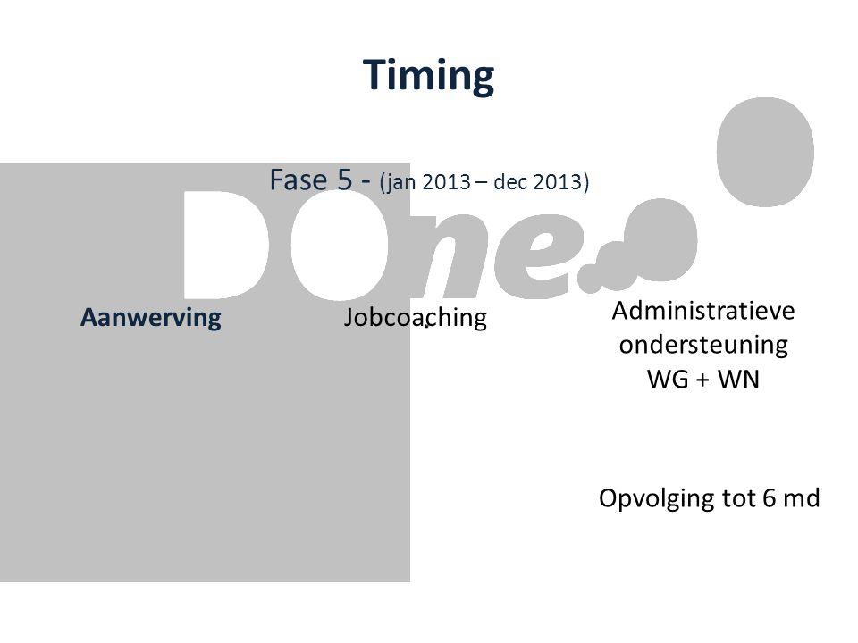 Timing Fase 5 - (jan 2013 – dec 2013) AanwervingJobcoaching Administratieve ondersteuning WG + WN Opvolging tot 6 md