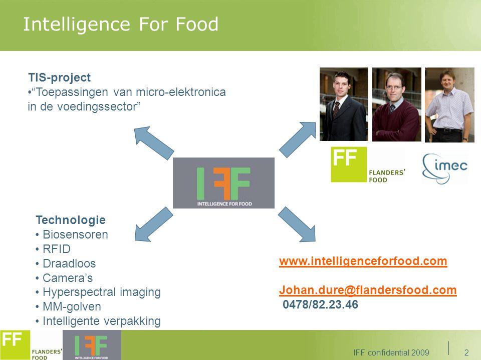 Voorbeeld: Info Intelligence For Food 201013 Filtermogelijkheden