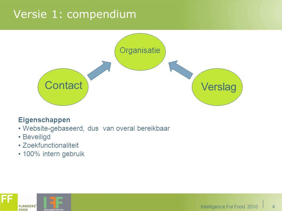 Versie 1: Compendium Intelligence For Food 20105