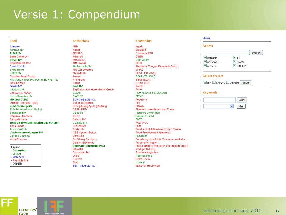 Versie 1: Compendium Intelligence For Food 20106 Bedrijfsgegevens Contactpersonen Verslagen