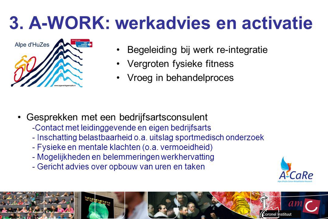 Coronel Instituut 3. A-WORK: werkadvies en activatie Begeleiding bij werk re-integratie Vergroten fysieke fitness Vroeg in behandelproces Gesprekken m
