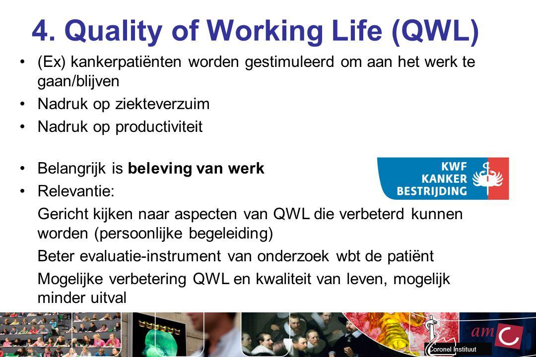 Coronel Instituut 4. Quality of Working Life (QWL) (Ex) kankerpatiënten worden gestimuleerd om aan het werk te gaan/blijven Nadruk op ziekteverzuim Na