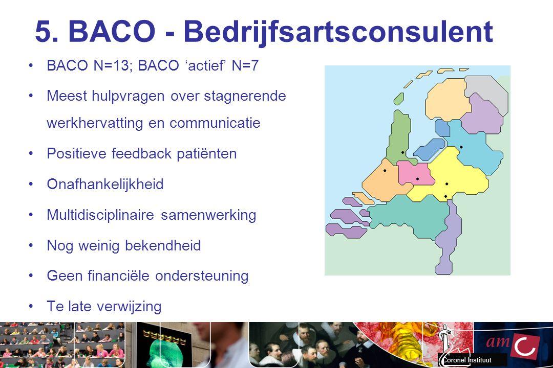 Coronel Instituut 5. BACO - Bedrijfsartsconsulent BACO N=13; BACO 'actief' N=7 Meest hulpvragen over stagnerende werkhervatting en communicatie Positi