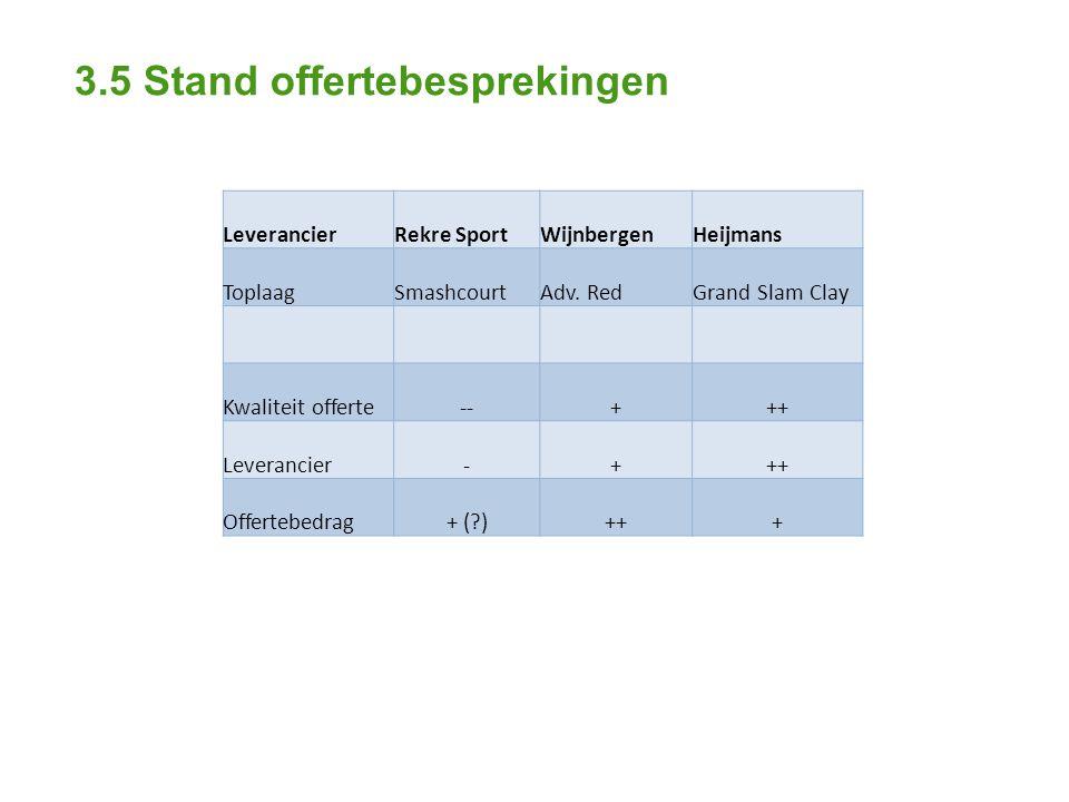 3.5 Stand offertebesprekingen LeverancierRekre SportWijnbergenHeijmans ToplaagSmashcourtAdv.