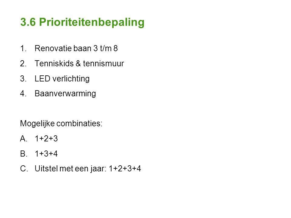 3.6 Prioriteitenbepaling 1. Renovatie baan 3 t/m 8 2.