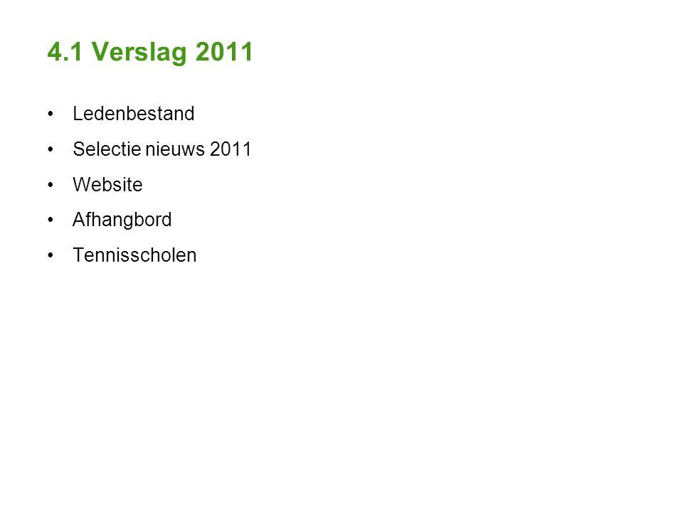 4.1 Verslag 2011 Ledenbestand Selectie nieuws 2011 Website Afhangbord Tennisscholen