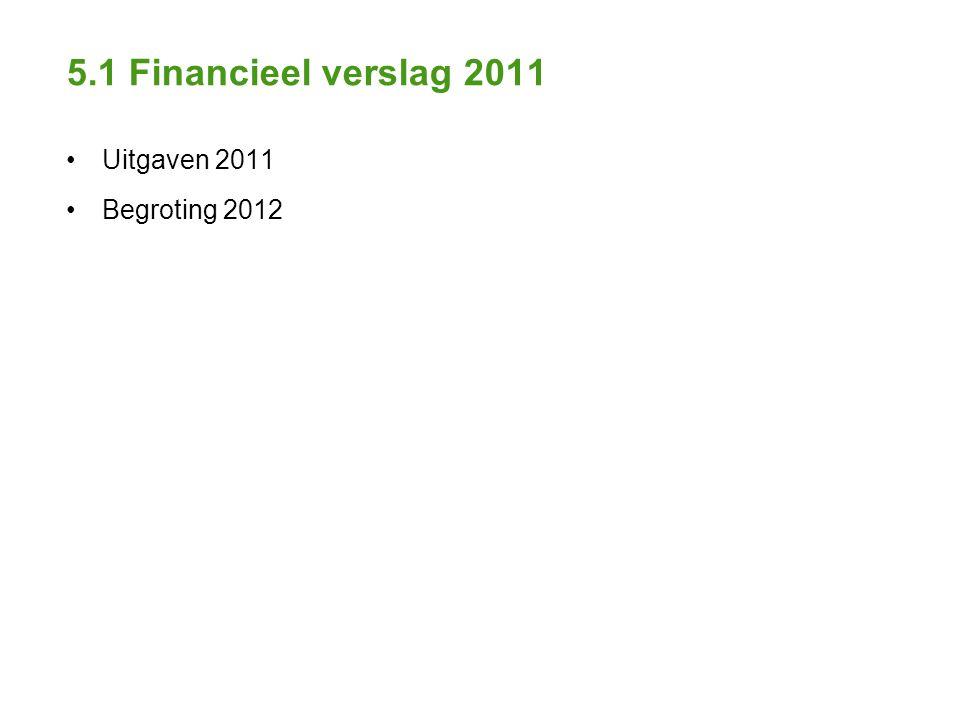 5.1 Financieel verslag 2011 Uitgaven 2011 Begroting 2012