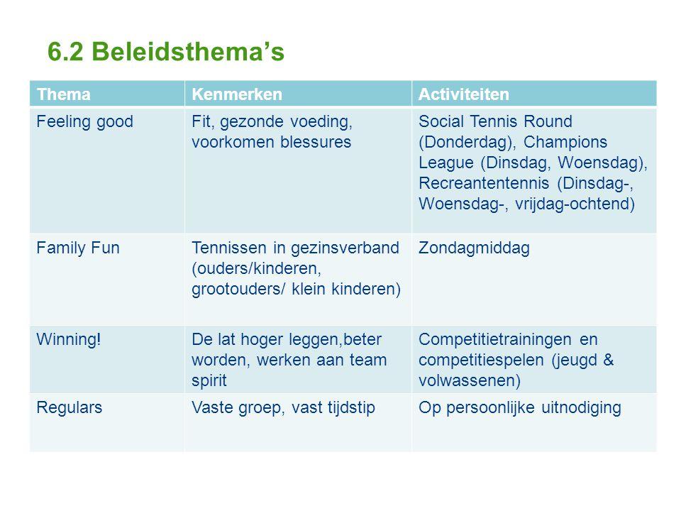 6.2 Beleidsthema's ThemaKenmerkenActiviteiten Feeling goodFit, gezonde voeding, voorkomen blessures Social Tennis Round (Donderdag), Champions League (Dinsdag, Woensdag), Recreantentennis (Dinsdag-, Woensdag-, vrijdag-ochtend) Family FunTennissen in gezinsverband (ouders/kinderen, grootouders/ klein kinderen) Zondagmiddag Winning!De lat hoger leggen,beter worden, werken aan team spirit Competitietrainingen en competitiespelen (jeugd & volwassenen) RegularsVaste groep, vast tijdstipOp persoonlijke uitnodiging