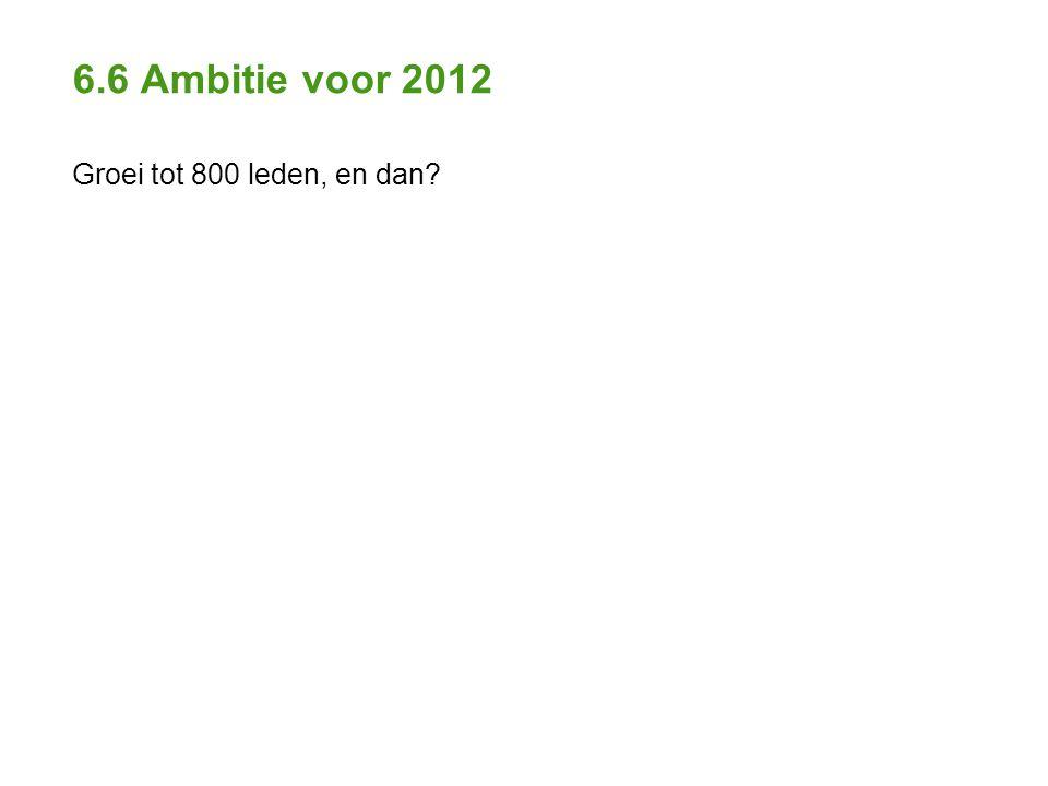 6.6 Ambitie voor 2012 Groei tot 800 leden, en dan?