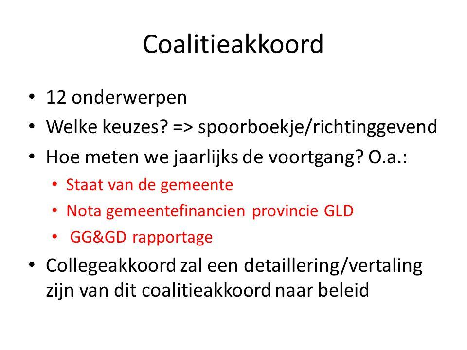 Coalitieakkoord 12 onderwerpen Welke keuzes? => spoorboekje/richtinggevend Hoe meten we jaarlijks de voortgang? O.a.: Staat van de gemeente Nota gemee