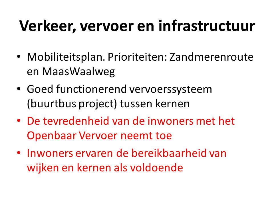 Verkeer, vervoer en infrastructuur Mobiliteitsplan. Prioriteiten: Zandmerenroute en MaasWaalweg Goed functionerend vervoerssysteem (buurtbus project)