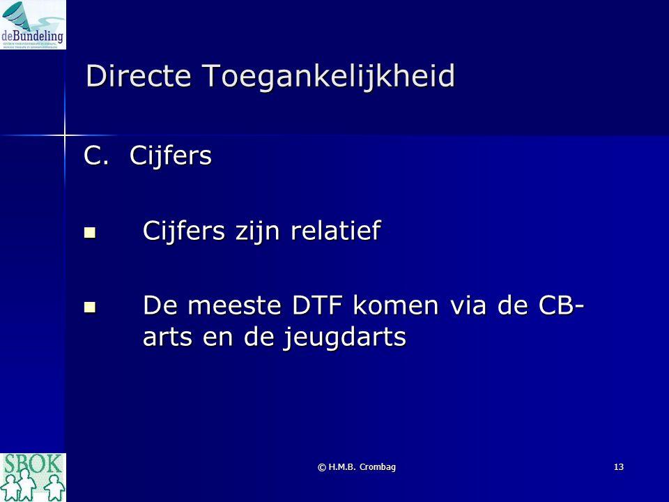 © H.M.B. Crombag13 Directe Toegankelijkheid C. Cijfers Cijfers zijn relatief Cijfers zijn relatief De meeste DTF komen via de CB- arts en de jeugdarts