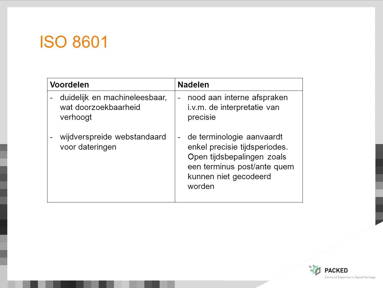 ISO 8601 VoordelenNadelen -duidelijk en machineleesbaar, wat doorzoekbaarheid verhoogt -wijdverspreide webstandaard voor dateringen -nood aan interne