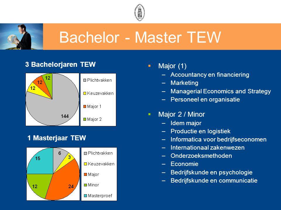 1 Masterjaar TEW  Major (1) –Accountancy en financiering –Marketing –Managerial Economics and Strategy –Personeel en organisatie  Major 2 / Minor –I
