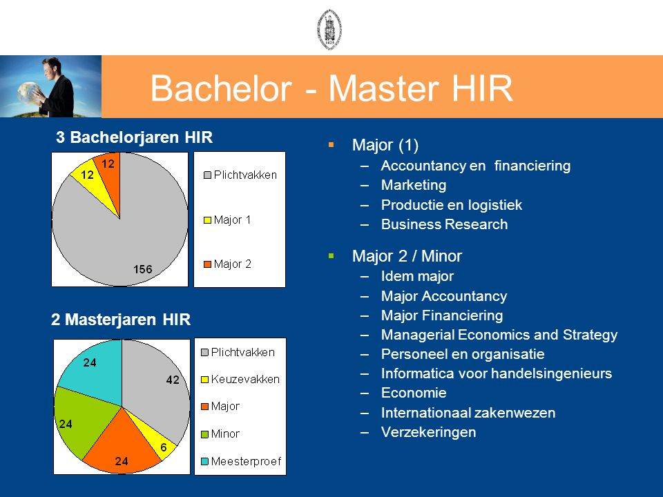  Major (1) –Accountancy en financiering –Marketing –Productie en logistiek –Business Research  Major 2 / Minor –Idem major –Major Accountancy –Major Financiering –Managerial Economics and Strategy –Personeel en organisatie –Informatica voor handelsingenieurs –Economie –Internationaal zakenwezen –Verzekeringen Bachelor - Master HIR 2 Masterjaren HIR 3 Bachelorjaren HIR