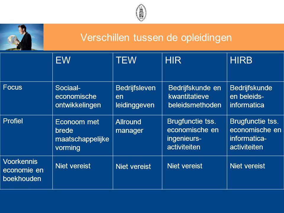 EWTEWHIRHIRB Focus Profiel Voorkennis economie en boekhouden Econoom met brede maatschappelijke vorming Allround manager Brugfunctie tss. economische