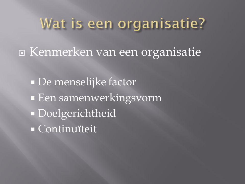  Verschillende betekenissen van organisatie  Functionele organisatie  organisatie als functie  Institutionele organisatie  organisatie als object  Instrumentele organisatie  organisatie als instrument