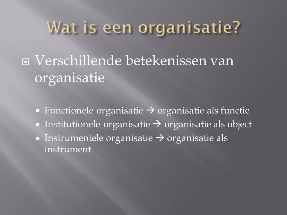  Het Synergie-effect  Het resultaat van het totale samenwerkingsverband > Een optelling van de resultaten van de individuele prestaties