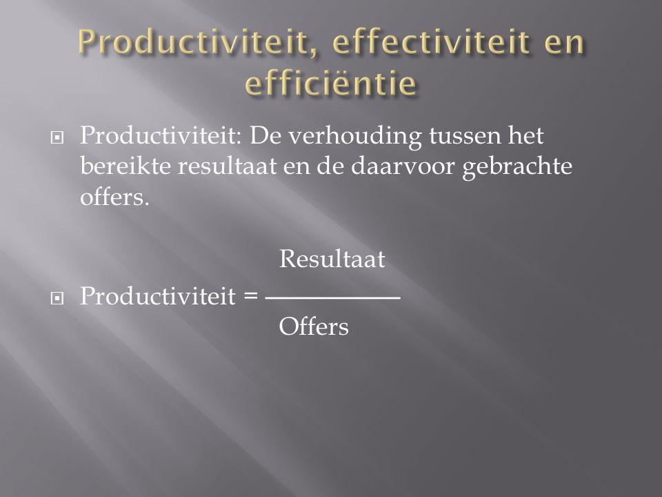  Effectiviteit: De verhouding tussen het werkelijk bereikte resultaat en het normresultaat dat men eigenlijk had moeten behalen.