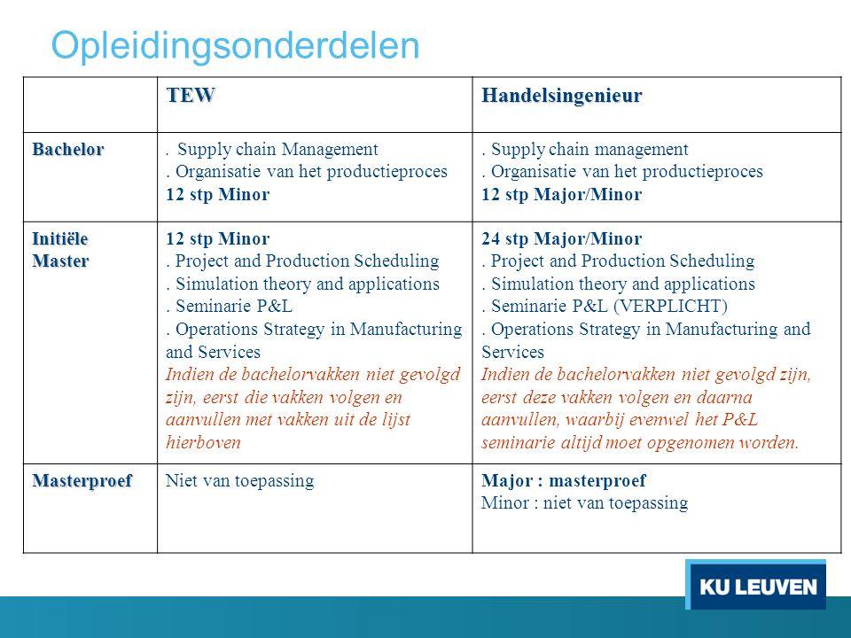Supply Chain Management (6 pt) (E) o Beheer van de integrale logistieke keten, met aandacht voor strategische positionering, demand forecasting, ontwerp van de keten (locatie- en allocatiebeslissingen), voorraadbeslissingen (types voorraden, voorraadmodellen, optimale voorraadniveaus), geaggregeerde planning, coördinatieproblemen, sourcing contracten Organisatie van het productieproces (6 pt) o Facilities design: Layout design in job shop omgevingen, balancering van productielijnen, group technology en vormen van manufacturing cells o Dynamic behavior: operationele evaluatie van productiesystemen, algemene inzichten in dynamisch gedrag Operations strategy in manufacturing and services (6 pt) (E) o Operations and competitive advantage (+ DEA!) o Modellen voor bepalen van optimale grootte en timing van capaciteitsinvesteringen + optimale mix tussen dedicated en flexible resources (operational hedging) o Revenue management (overbooking, yield management, price segmentation) o Innovatie Opleidingsonderdelen HIR