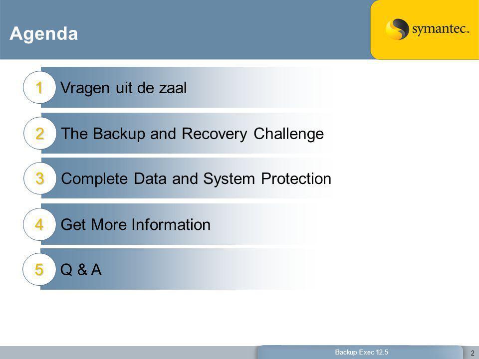 3 Backup Exec 12.5 Vragen uit de zaal 3 Wij zijn wel geïnteresseerd in de mogelijkheden van backup en restore via virtualisatie van bestaande fysieke servers.