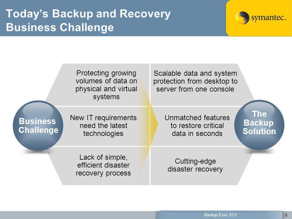 57 Backup Exec 12.5 Questions & Answers Copyright © 2007 Symantec Corporation.