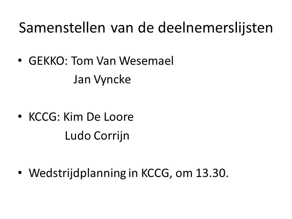 Samenstellen van de deelnemerslijsten GEKKO: Tom Van Wesemael Jan Vyncke KCCG: Kim De Loore Ludo Corrijn Wedstrijdplanning in KCCG, om 13.30.