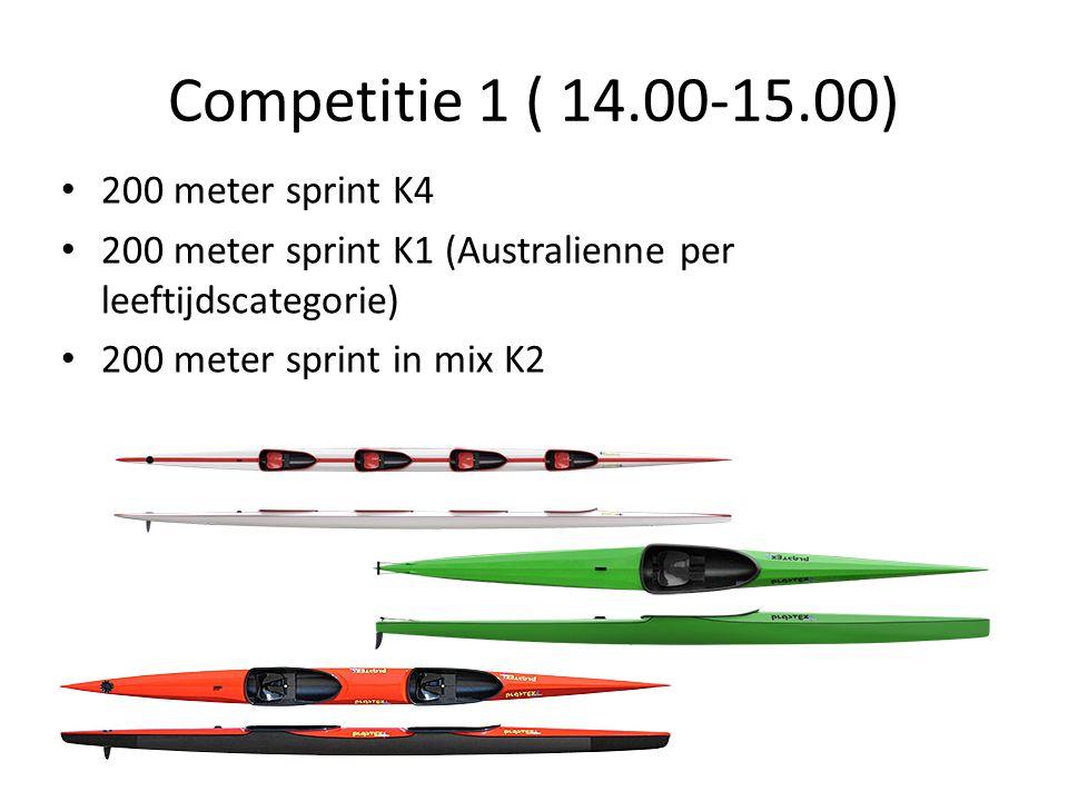 Competitie 1 ( 14.00-15.00) 200 meter sprint K4 200 meter sprint K1 (Australienne per leeftijdscategorie) 200 meter sprint in mix K2