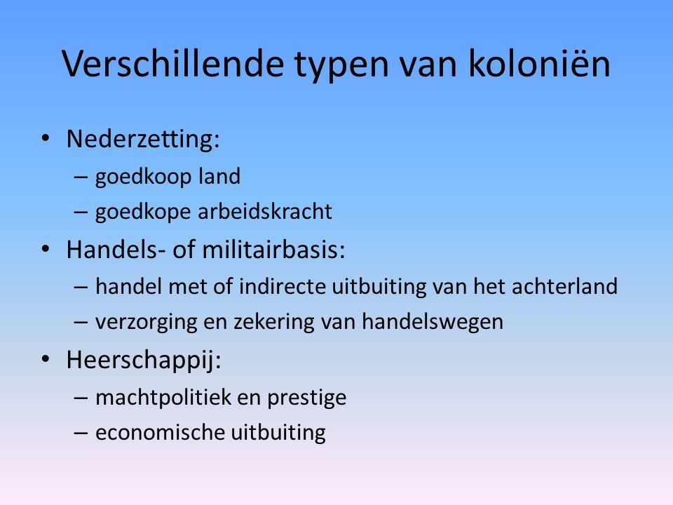 Nederlandse koloniën